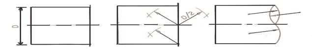 "Approximate Method of Drawing ""S"" Break"
