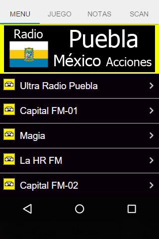 Radio Puebla México Acciones