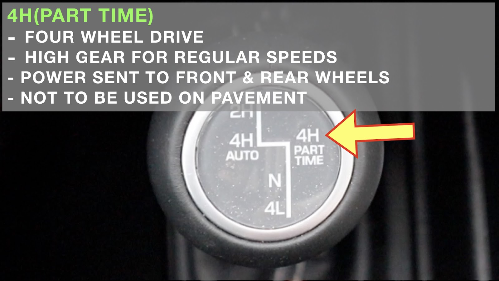 Image showing the 4H(Part Time) setting when using 4wd in a Jeep Wrangler
