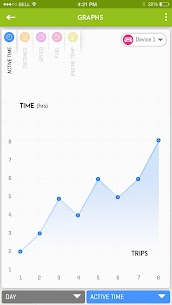 Zong SmartCar Apk Download – Location & History 4