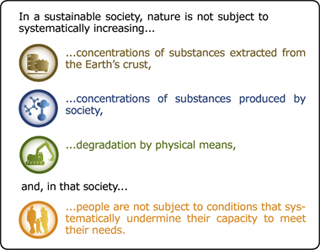 page_sustainability_four_principles.jpg
