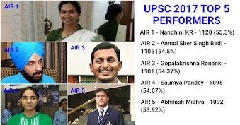 Mark list of recommended candidates released by UPSC
