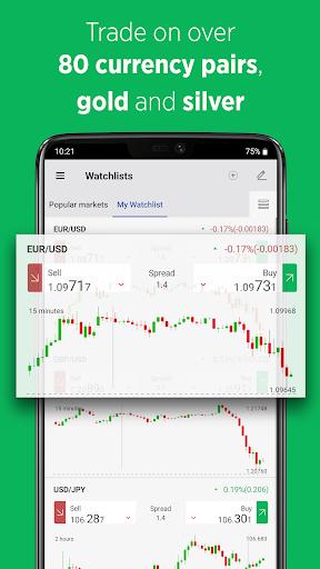 FOREX.com: Trade Forex, Gold and Silver  Paidproapk.com 3