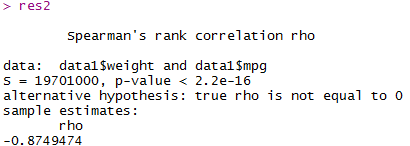 Correlation in R Programming 41