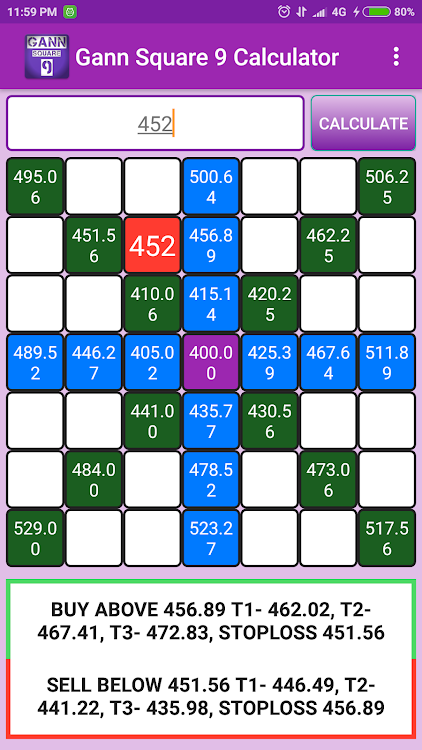 Gann Square 9 Calculator – (Android Apps) — AppAgg