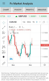 Forex Market & Analysis for PC-Windows 7,8,10 and Mac apk screenshot 3