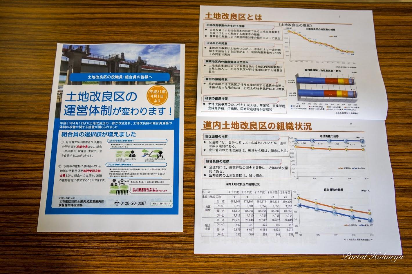 地改良区の運営関係と昨年改正された土地改良法について