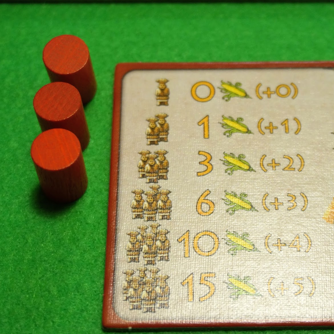 ツォルキン:マヤ神聖歴:ワーカー駒の配置