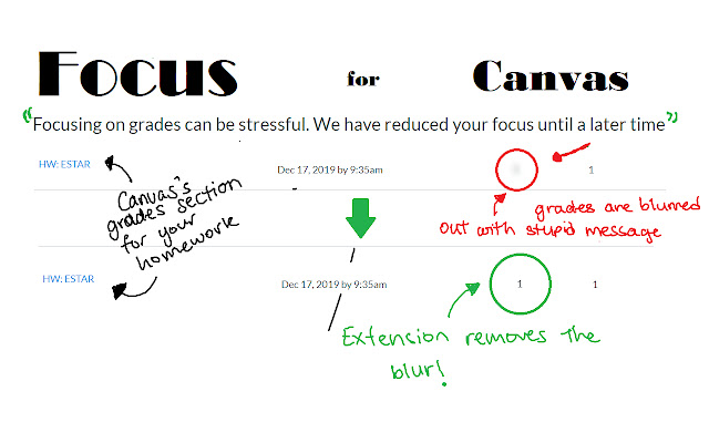 Focus for Canvas - Remove the blur