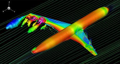 Photo: 23. Transonic shock buffet on large transport aircraft.  Dr Fulvio Sartor, University of Liverpool School of Engineering.  Transonic flow field around a wing-body configuration representative of a large transport aircraft at flight conditions. The image is a snapshot of an unsteady computational fluid dynamics simulation run on ARCHER. The aircraft surface is coloured by the air pressure. The slices indicate the velocity field in the supersonic zone of the flow. On the left wing, vortical structures represent the large-scale turbulent air generated by the separated flow due to the shock wave interacting with the boundary layer. Streamlines coloured by the velocity magnitude give an idea of the flow direction around the aircraft.