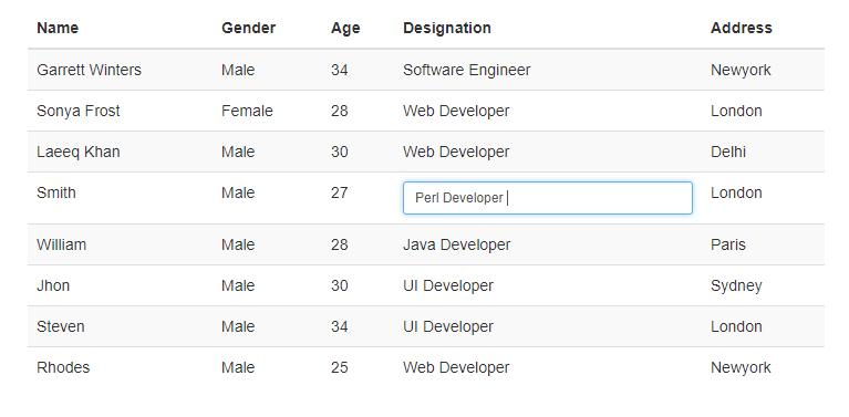 editable table