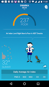 API - Air Pollution Index screenshot 1