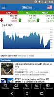 Screenshot of Barchart Stocks Futures Forex