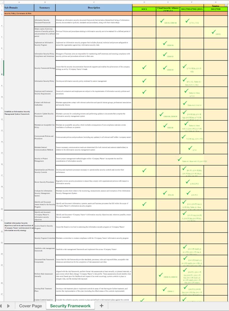 Hivint compliance management services