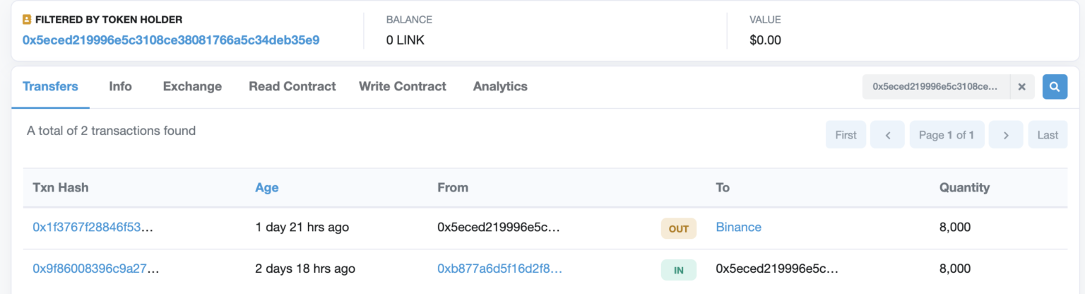 Desenvolvedor da Chainlink transacionando para Binance, agosto de 2020