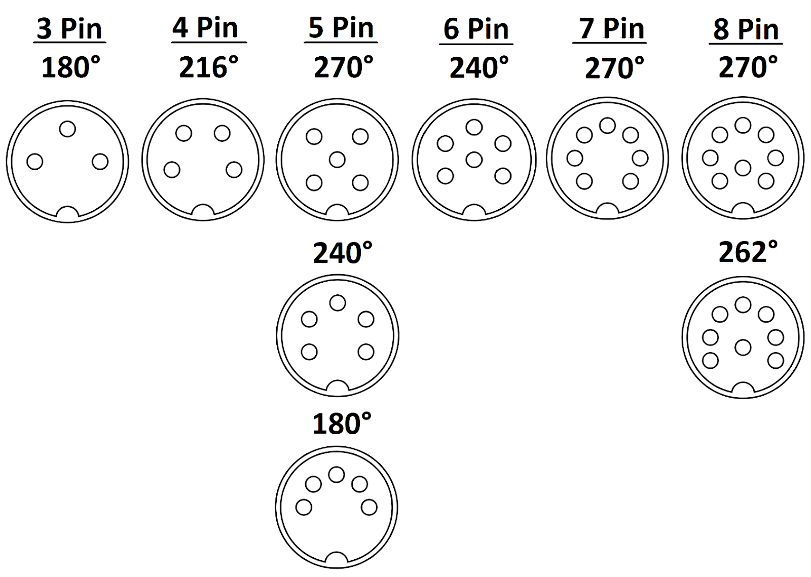 8 Pin Adapter Wiring Diagram