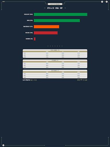 DTO Poker - Your GTO MTT Poker Trainer 2.7.3 screenshots 19