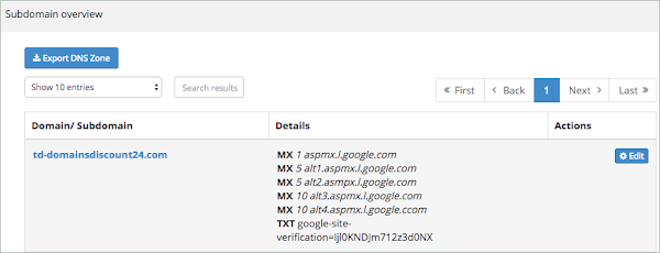 All 5 MX records are shown in the Subdomain overview section.