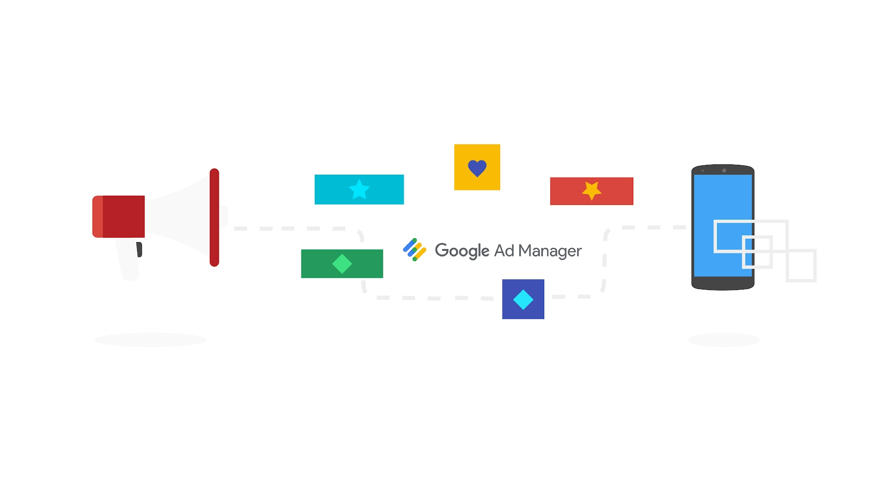 Multi customer management for Ad Manager