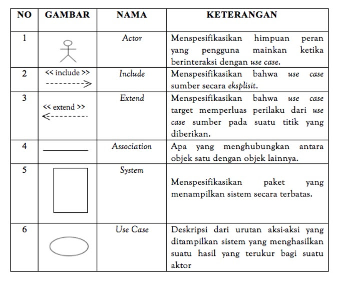 Deposito Pilihan biner Kota Sabang: Srs Document For Foreign Trading System In Ooad