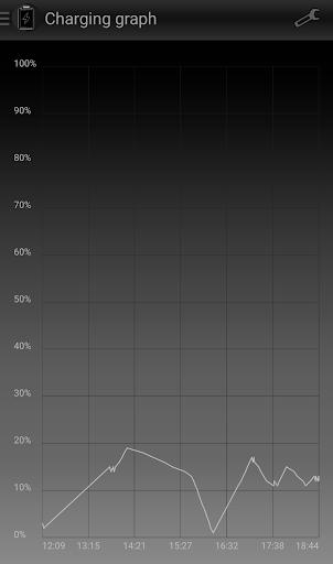 玩免費工具APP|下載電池助推器與觀點HD app不用錢|硬是要APP