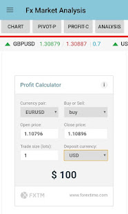 Forex Market & Analysis for PC-Windows 7,8,10 and Mac apk screenshot 5