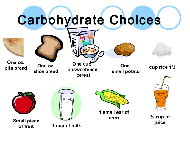 Carbohydrates and Nutrition for the Athlete at Physio Logic in Brooklyn NY