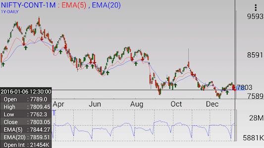 Investar: Indian Stock Market v3.1 (Subscribed)