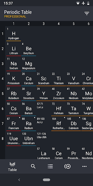 Periodic Table 2019 PRO – Chemistry v0.2.91 [Paid] 1