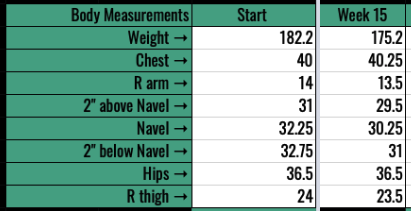 lifestyle-lean-final-measurements