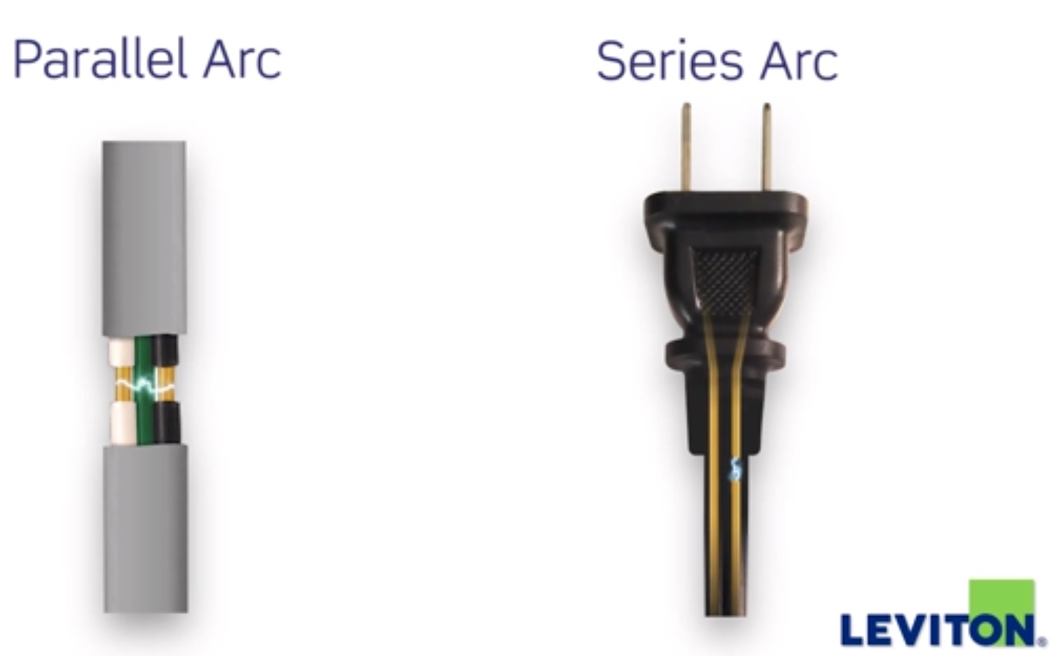 My New Outside Blog Claims 60 We Claim 1 An Arc Fault Circuit Interrupter Afci Device Faults But What About The More Dangerous Parallel Arcs Ocb Type Will Only Provide Downstream Protection
