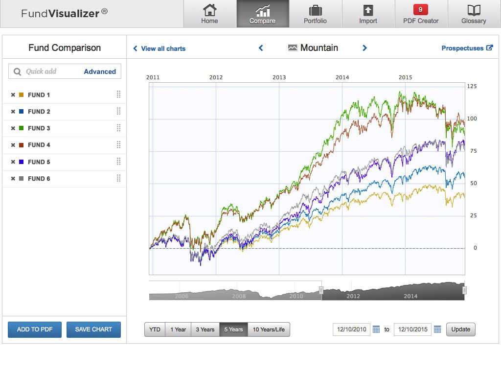 FundVisualizer - Fund Screener- screenshot