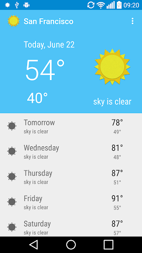 Weather in San Francisco CA
