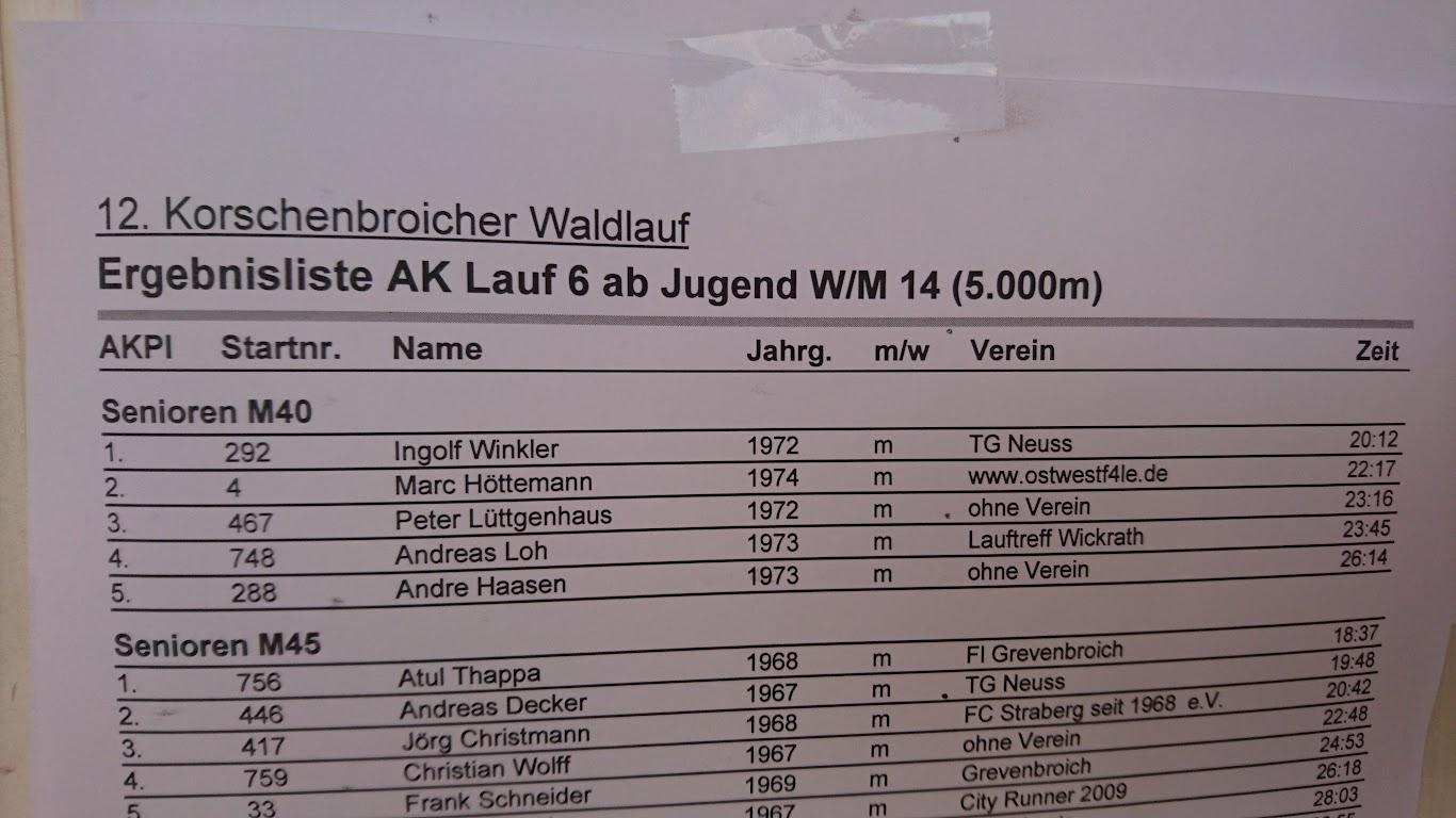 Korschenbroicher Waldlauf Siegerliste 2016