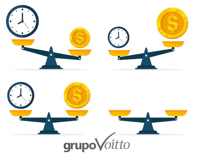 Pilar gerencial tempo e budget do WCM