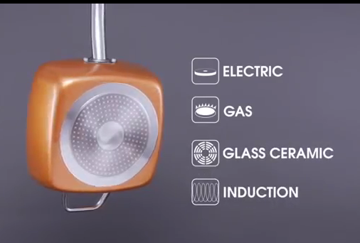 Copper Chef Electric, Gas, Glass Ceramic and Induction.