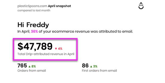 Total Drip-attributed revenue.