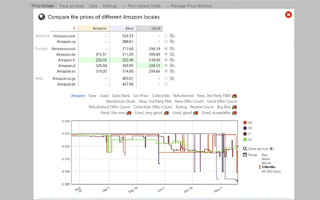 Keepa Amazon Price Tracker