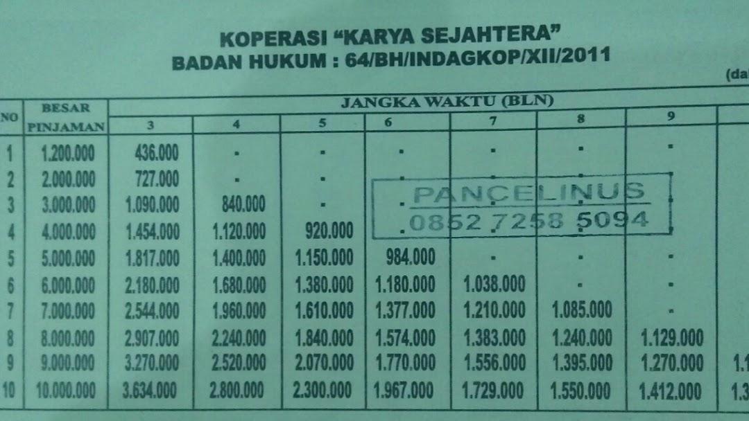 Pinjaman Uang Tunai Koperasi Resmi Koperasi Simpan Pinjam