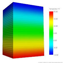"""Photo: Zur Veranschaulichung des Einflusses der Wärmebrücken bei unterschiedlicher Wärmeleitfähigkeit des Materials kann ein Hochlochziegel mit einem fiktiven, geometrisch identen Bauteil aus Holz verglichen werden. Mittels """"AnTherm"""" wurden der Temperaturverlauf und der Verlauf des Wärmestroms simuliert. Temperaturverlauf Holz"""