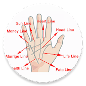Learn Palmistry in Urdu Book