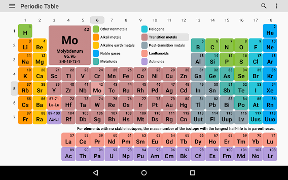 Download periodic table 2017 chemistry in your pocket apk latest chemistry in your pocket poster periodic table 2017 chemistry in your pocket poster urtaz Images