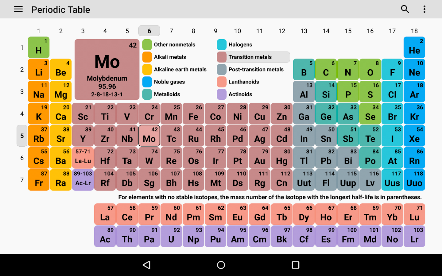 Periodic table 2018 chemistry in your pocket android apps on periodic table 2018 chemistry in your pocket screenshot gamestrikefo Choice Image