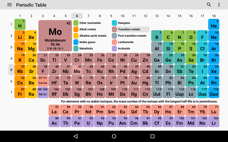 Periodic Table 2018. Chemistry in your pocket. Screenshot 7