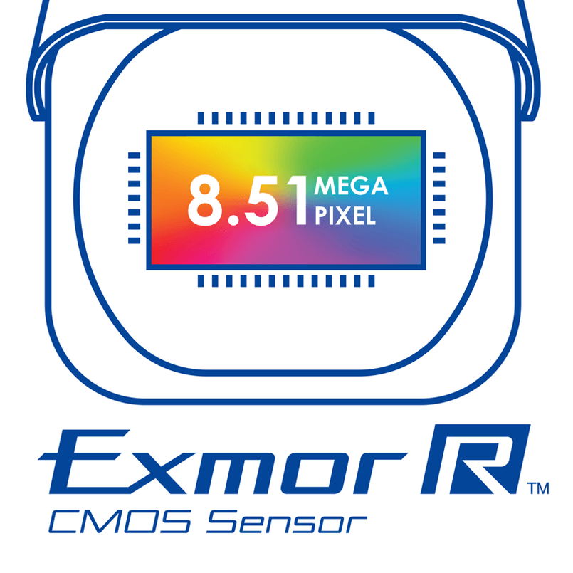 Sony Exmor R CMOS icon