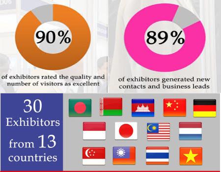 cambodia-phar-med-trade-fair