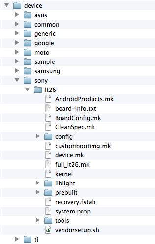 圖 2. device 目錄下子目錄的結構