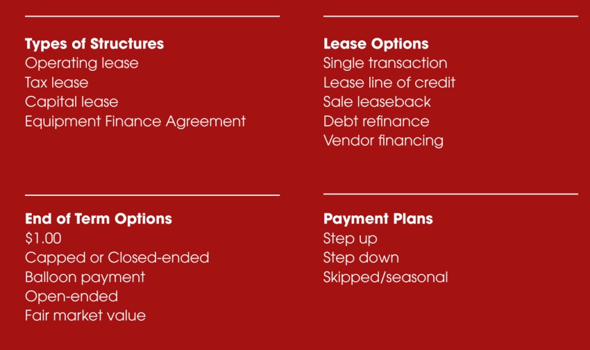 financing available with k-flex