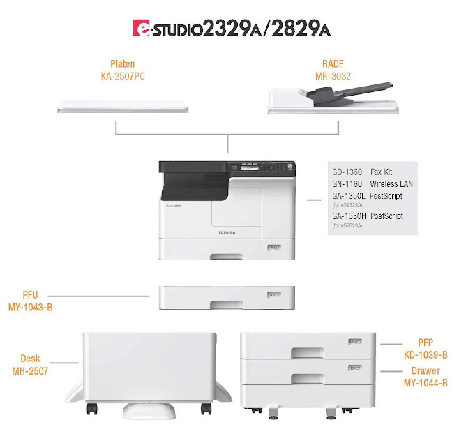 Tất cả option của máy photocopy Toshiba e-STUDIO 2329A, 2829A