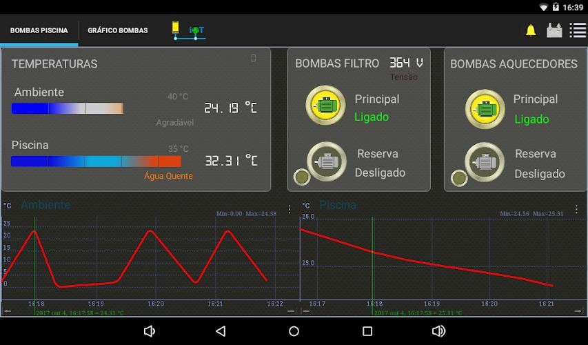 Download Virtuino APK latest version App by Ilias Lamprou for